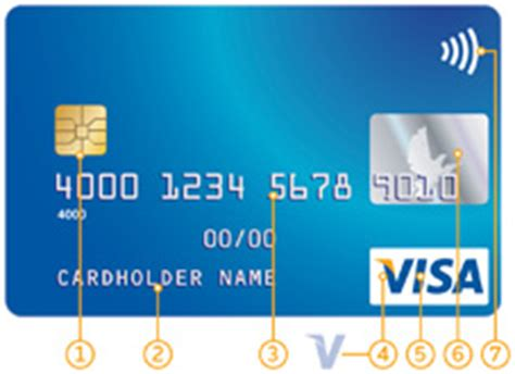 Empty Visa Gift Card Number - training your staff