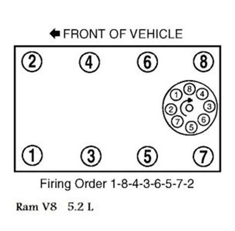 dodge ram firing order engine mechanical problem  dodge