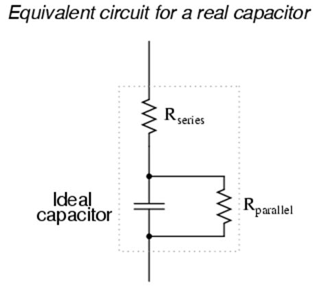resistance of capacitor and inductor lessons in electric circuits volume ii ac chapter 4