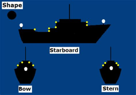 boat lights at anchor navigation lights and shapes test yourself