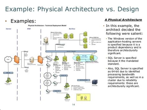 physical design vs analog layout an introduction to fundamental architecture concepts