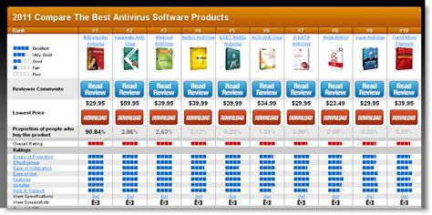 free and best antivirus microsoft software best virus software