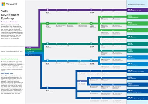 certificate of training purple chain design office templates