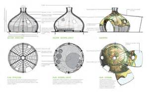pod plans grass creates froute pod for glamorous cing