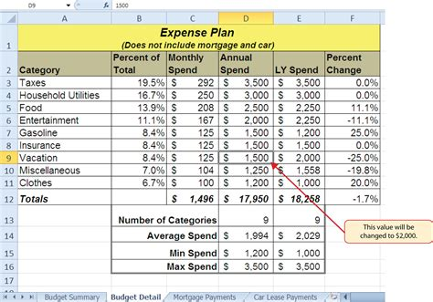 determining a budget for your family history book mathematical computations