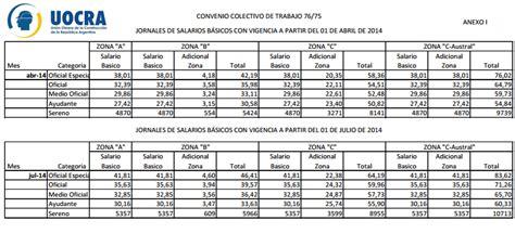 escala salarial panaderia jornales de salarios basicos uocra 2015 uocra escalas
