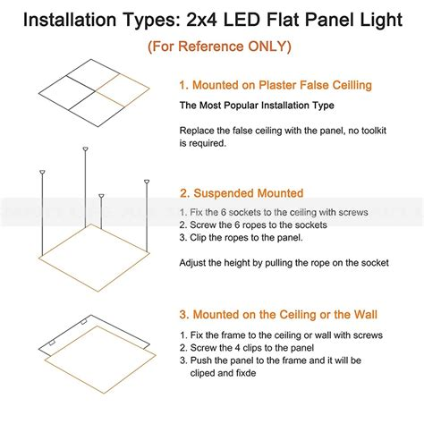 2x4 led flat panel light led flat panel light 2x4 allsmartlife 2x4 led panel light