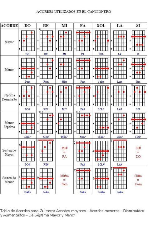 imagenes notas musicales para guitarra m 225 s de 25 ideas fant 225 sticas sobre notas musicales para