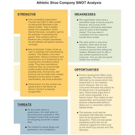 free swot analysis swot exles sle swot analysis