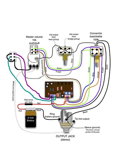 and now for something completely different wiring diagram
