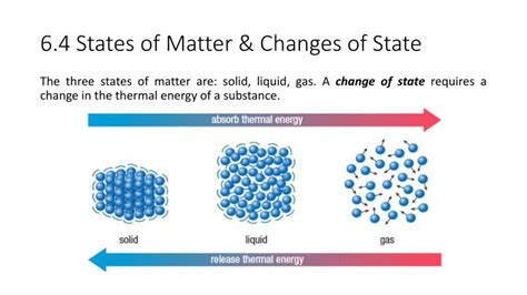 in this matter or on this matter ppt 6 4 states of matter changes of state powerpoint