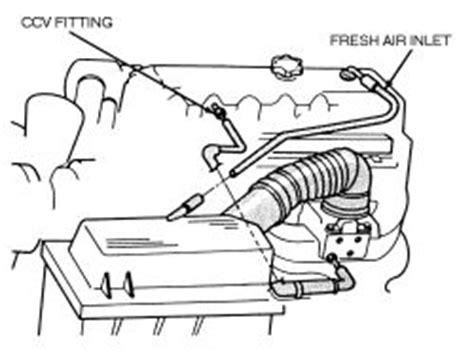 small engine repair training 1995 jeep grand cherokee on board diagnostic system repair guides crankcase emission controls crankcase ventilation ccv system autozone com