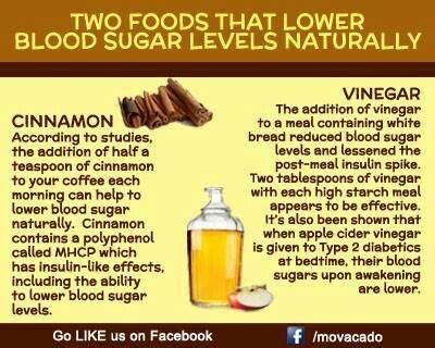 images     blood sugar