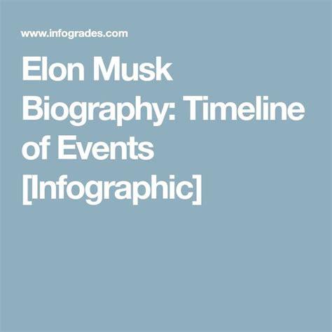 elon musk achievements the 25 best elon musk biography ideas on pinterest elon