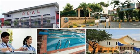 Top Mba School In Malaysia by R E A L International Schools Malaysia International
