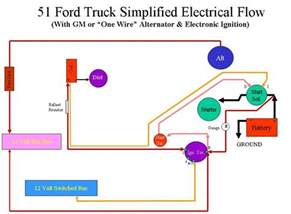 how to wire loop ammeter without a sender ford truck enthusiasts forums