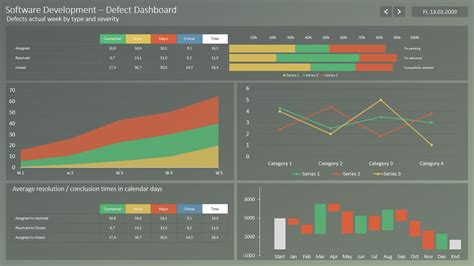 Rag Project Status Dashboard For Powerpoint Slidemodel Powerpoint Project Status Dashboard Template