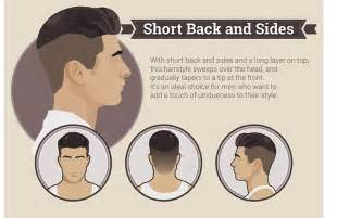how to trim sides and back of hair the most popular men s hairstyles hairstyle insider