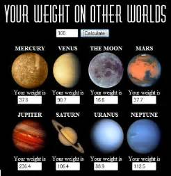 weight on other planets pics about space