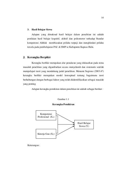 kerangka pemikiran tesis adalah laporan tesis bab 1 s d 5 daftar pustaka perbaikan
