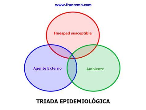 cadena epidemiologica vias de transmision la cadena epidemiol 243 gica blog de laboratorio cl 237 nico y