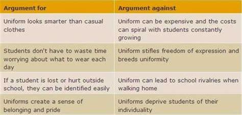 5 Paragraph Essay On School Uniforms by Argumentative Essay Against School Uniforms