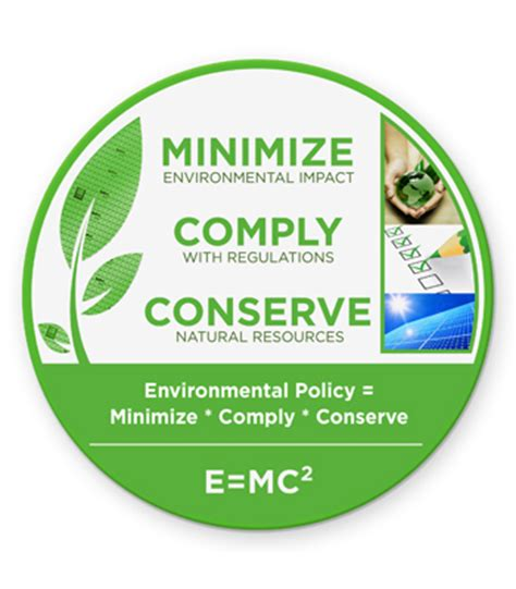 environmental policy design allegro microsystems environmental policy