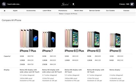 these are the official retail prices of the iphone 7 and 7 plus in malaysia lowyat net