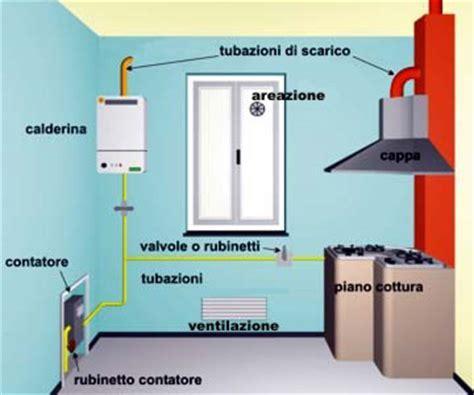 impianto gas casa sicurezza impianto gas