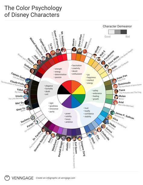 disney colors what disney villains can tell us about color psychology
