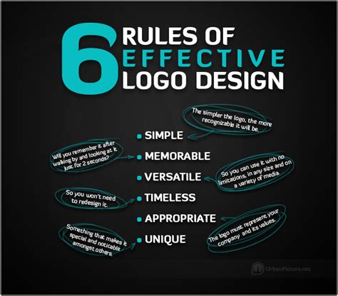 Design A Logo Rules | graphic design articles by urbanpicture net 6 rules to