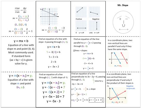 Slopes Of Parallel And Perpendicular Lines Worksheet Answers by Parallel And Perpendicular Lines Systry