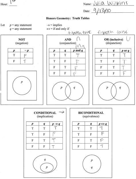 truth table worksheet pdf truth tables worksheet worksheets releaseboard free