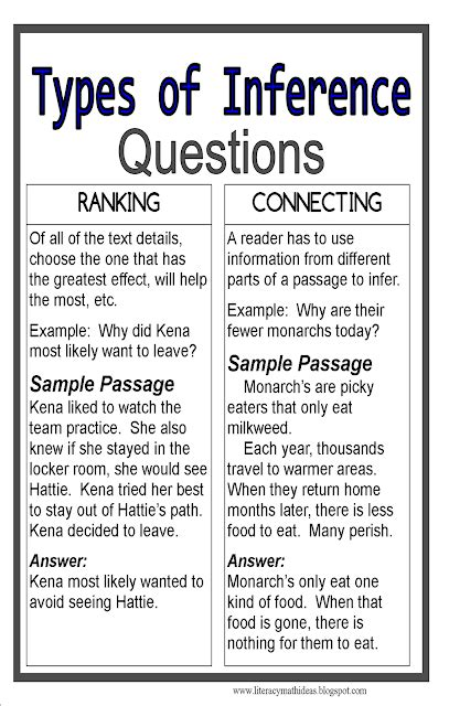 exle of inference literacy math ideas the four most common kinds of inference questions