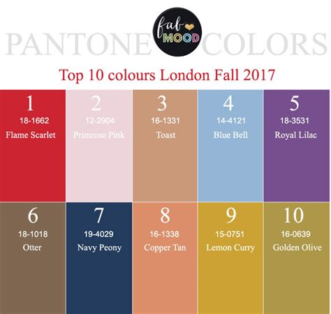 color trends 2017 pantone fall 2017 color palettes new york london color