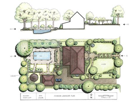 make a blue print master plans sisson landscapes