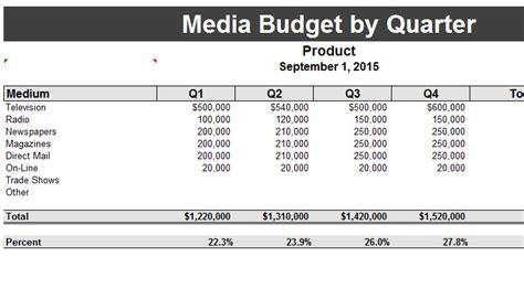 quarterly media budget template  excel templates
