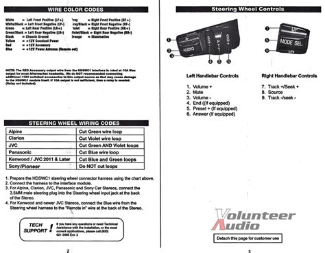 comfortable aftermarket radio wiring harness diagram