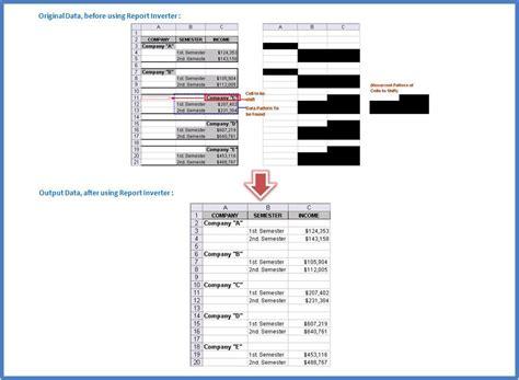 que es shift pattern en español report inverter for excel herramientas buscar patr 243 n