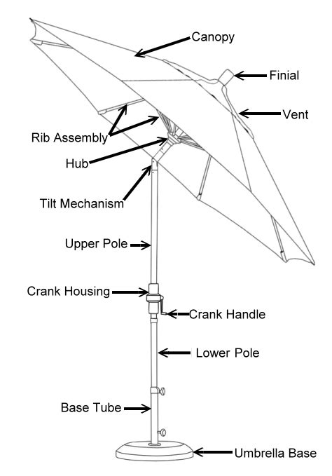patio umbrella parts image gallery umbrella parts