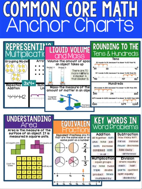 pop up math probloms card template get one math anchor chart for every math common