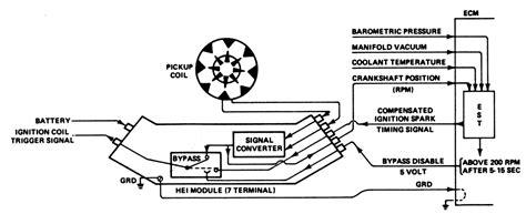 camaro electronic spark module wiring diagram
