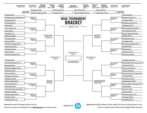 march madness 2014 bracket full ncaa tournament bracket march madness ncaa scores basketball scores