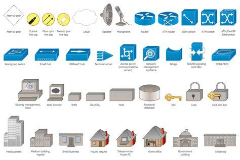 networking diagram symbols wiring diagrams wiring