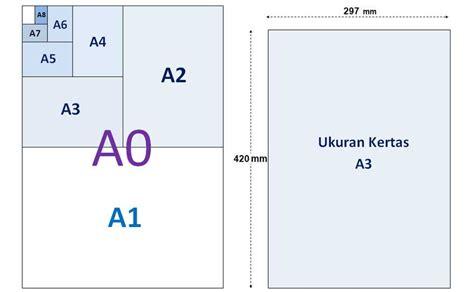 gambar 3 dimensi adalah contoh 36
