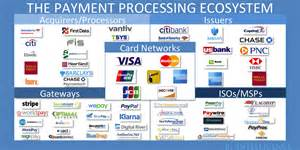 credit card processing for small business no monthly fee the payments industry explained business insider