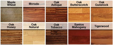 Different Type Of Flooring Materials by Different Types Of Flooring Materials Typeanything