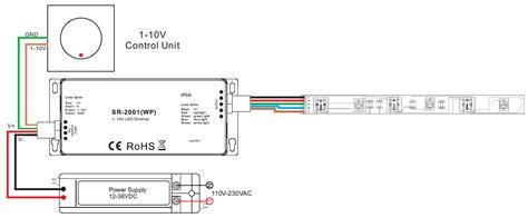 0 10v dimming led wiring strain wiring elsavadorla