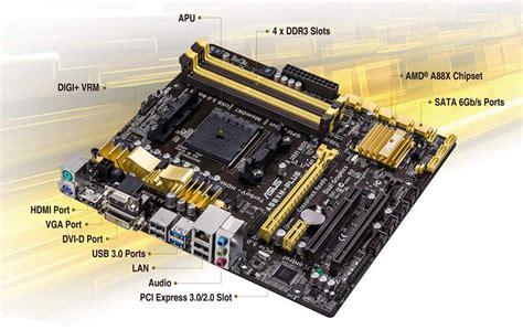 Asus A88xm Ausb 31 Fm2 A88 Ddr3 a88xm plus motherboards asus global