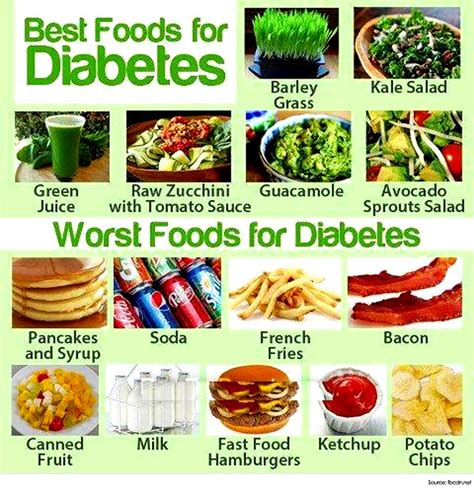 diabetic food 5 foods you should never eat if you are diabetic